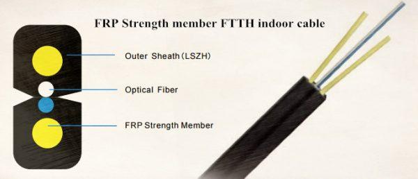 FRP-Strength-member-FTTH-