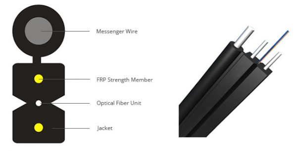 FTTH-Drop-cable-self-supporting[1]