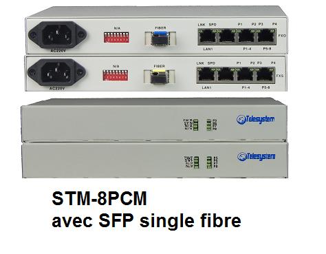 tsm-8pcm